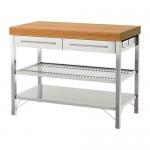 mesa de trabajo Rimforsa