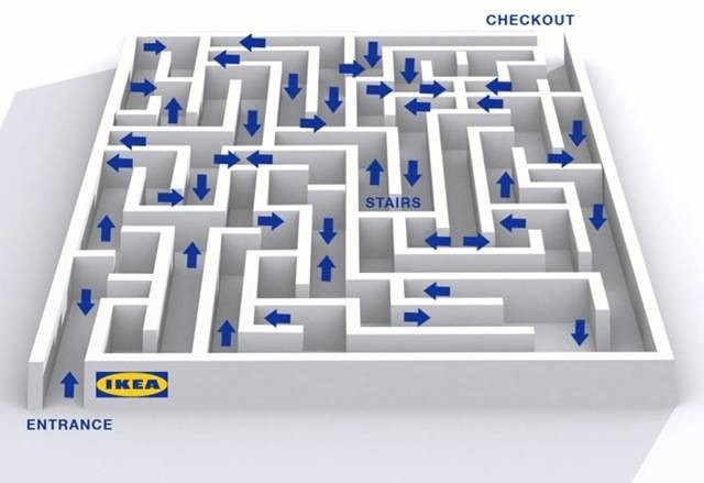 IKEA Labyrinth