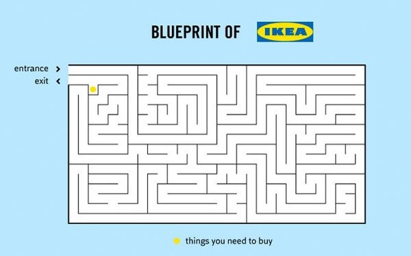 Labyrinths IKEA: play?
