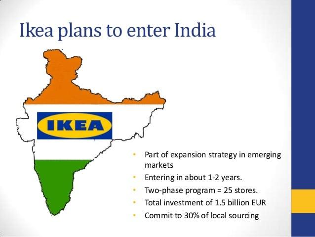 宜家在印度的计划
