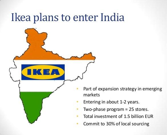 이케아 인도 2018